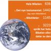 Fersk bibelstatistikk